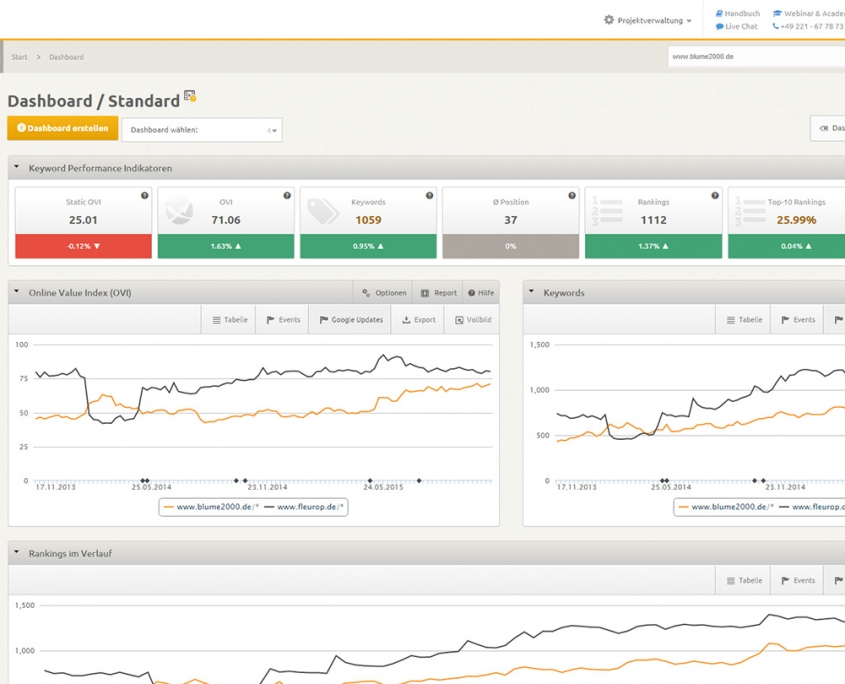 Xovi Screenshot Dashboard